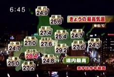 20080904気温.jpg